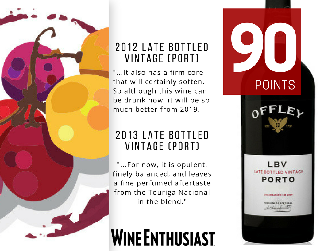 90 Points of Port
